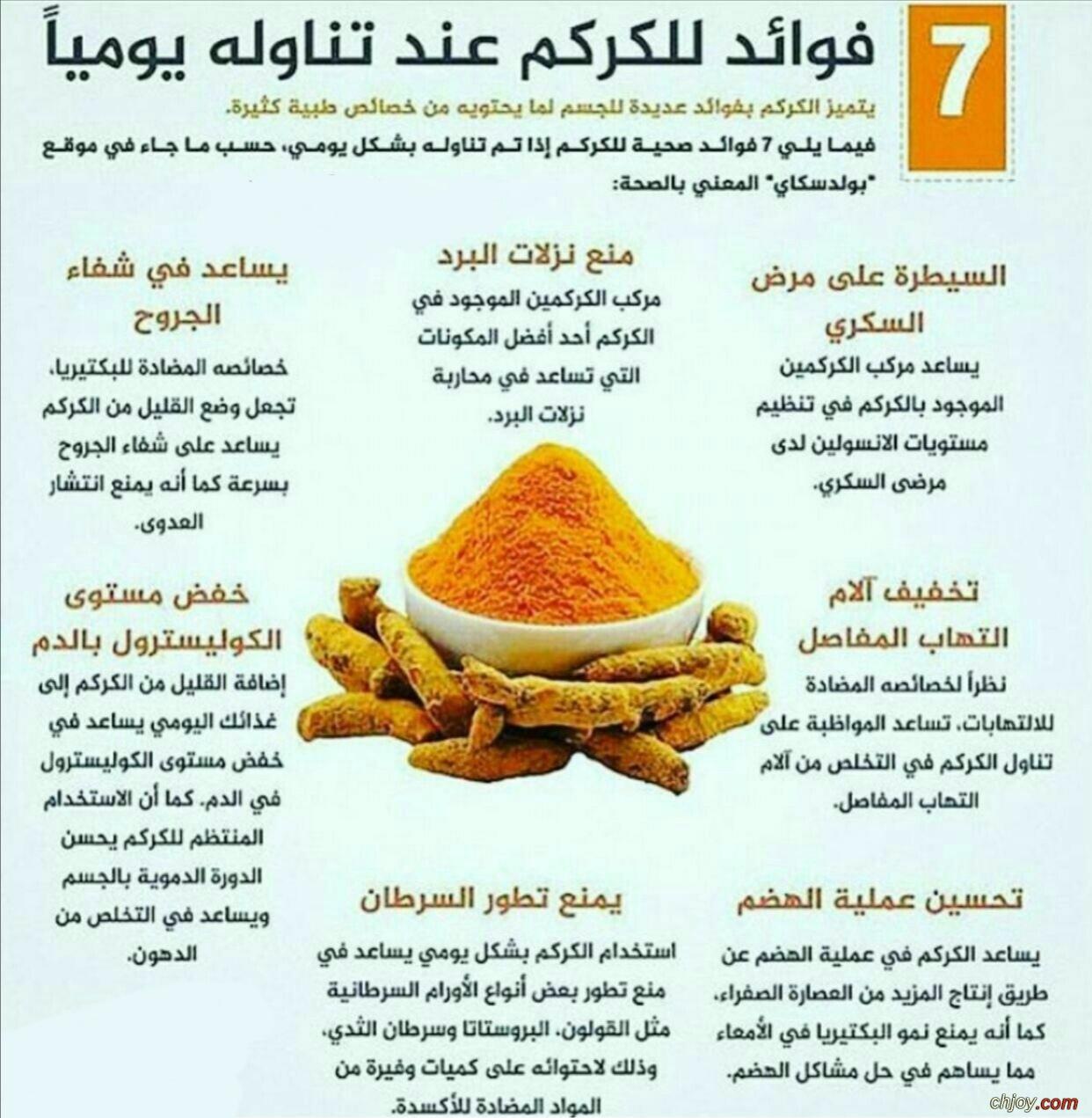 7 فوائد للكركم عند تناوله يوميآ
